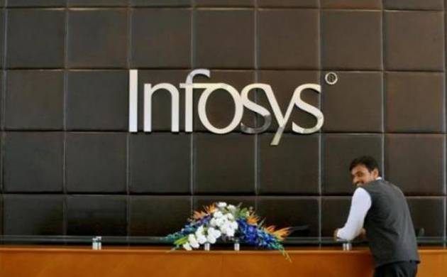 Infosys Science Foundation