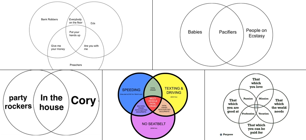 Funny Venn diagrams are cracking up the internet