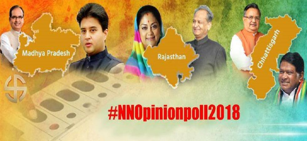 News Nation opinion poll: Congress to upset Raje in Rajasthan