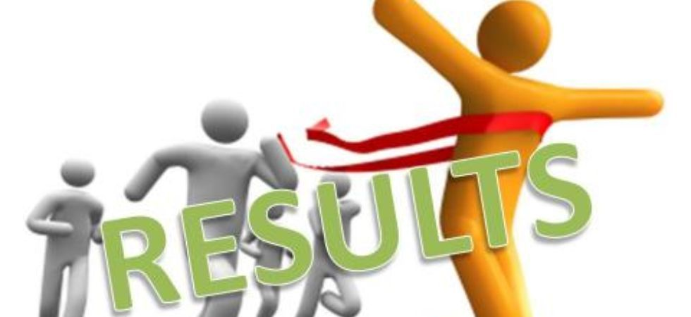 UP Board Class 10 Results 2019