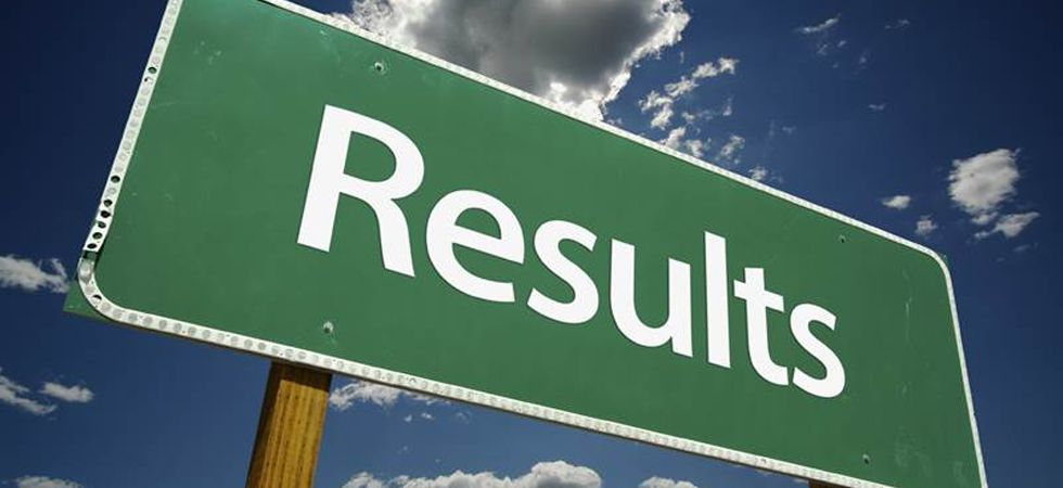 VITEEE Results 2019