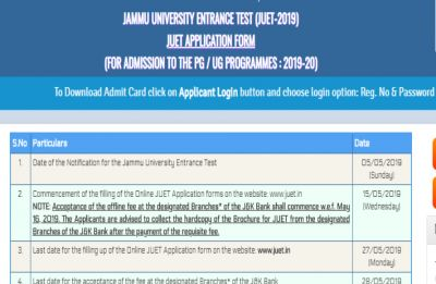 JUET 2019 Admit Card released by Jammu University, visit juet.in to download