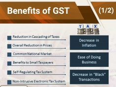 In Pics Everything you need to know about Goods and Services Tax GST