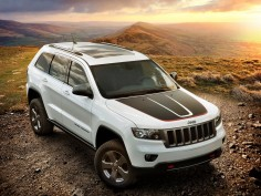 Jeep to expand in Indian market with five SUVs: Check out pics