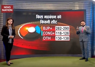 Exit Poll 2019: Here are overall and state-wise result predictions