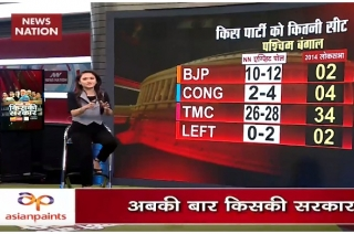 Exit Poll 2019: BJP's tally likely to go in double digits in Bengal