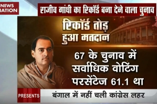 Poll 2019: How sympathy wave for Congress created history in 1985